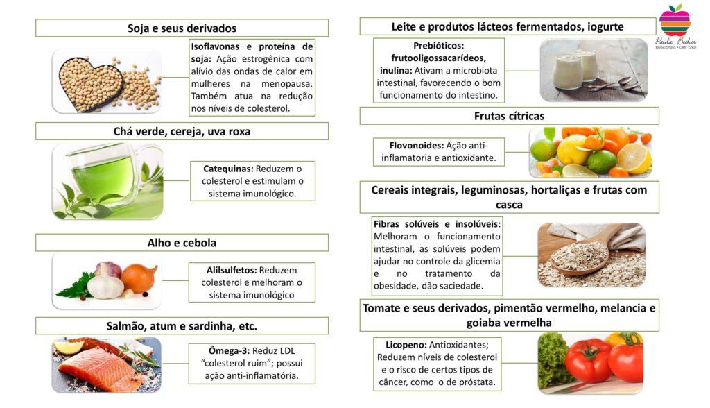 lista alimentos funcionais
